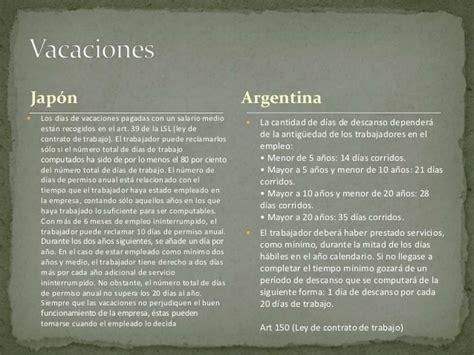 legislacin empleo domestico 2016 argentina legislaci 243 n comparada laboral argentina jap 243 n