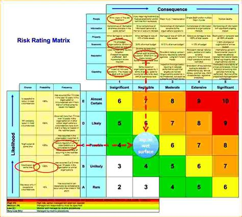 risk matrix template excel risk assessment template business risk assessment