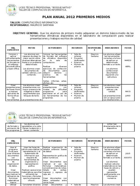 Formato Del Plan Anual De Actividades 2012 Picture | formato del plan anual de actividades 2012 picture