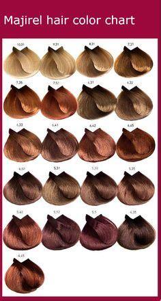 Majirel Hair Color Chart Ingredients 187 Hair Color Chart Trend Hair Color 2017 Loreal Majirel Color Hair Hair Coloring