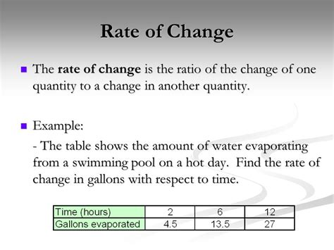 Rate Of Change From A Table How To Find The Rate Of Change In A Table College Algebra Brainstorming Average Rate Of Change