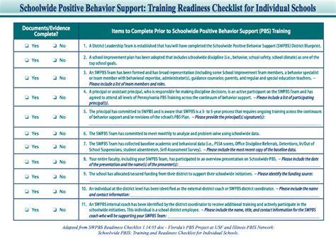 lets design a wide positive behavior support plan