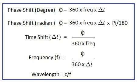 calculate inductance using phase shift calculate inductance using phase shift 28 images inductance pulse testing of three phase