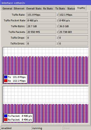 Mikrotik Hap Ac Router Wireless Rb962uigs 5hact2hnt review rb962uigs 5hact2hnt hap ac mikrotik routerboard