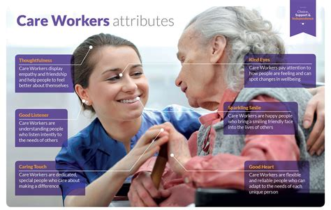 home care workers attributes infographic