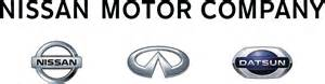 Nissan Motor Co File Nissan Corporation Logo Cropped 01 Png Wikimedia