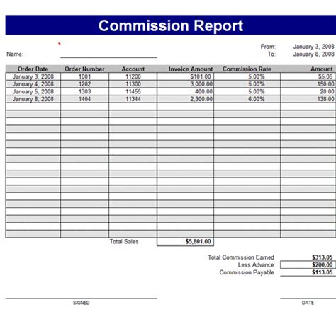 commission report template commission report