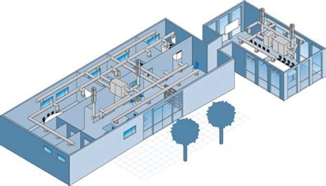centrale ventilatie