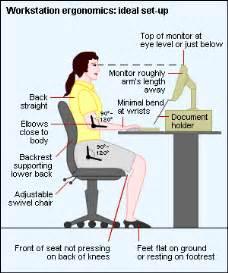 Information Technology Help Desk Job Description Desk Ergonomics How To Choose An Ergonomic Computer Desk