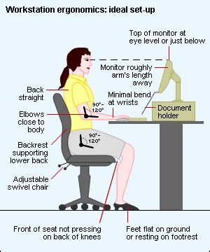 schreibtisch ergonomie office ergonomics workstation comfort and safety mydr