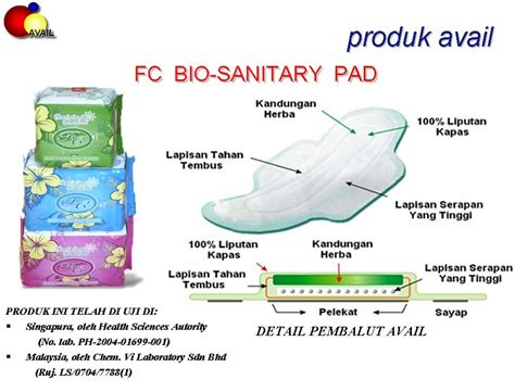 Best Pembalut Herbal Avail Hijau Pantyliner Day Use pembalut avail