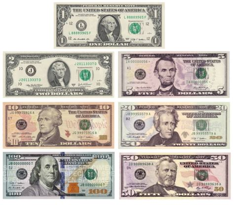 currency usd treasury announces currency redesign the rambler