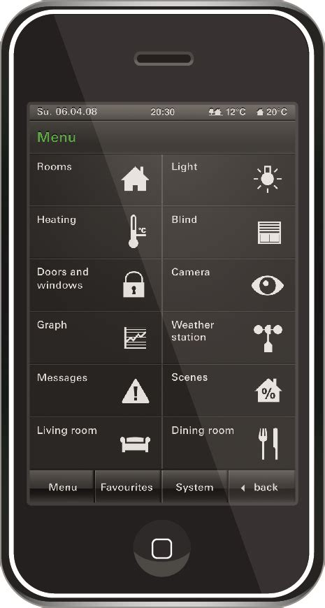 best home automation system what is the best smart home