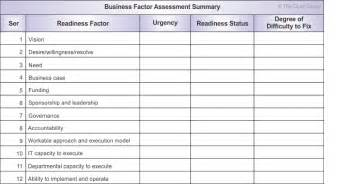 readiness assessment template business transformation readiness assessment