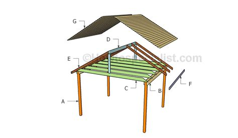 outdoor shelter plans picnic shelter plans howtospecialist how to build