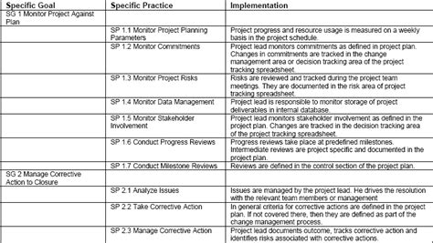 Cmmi Project Plan Template P5 01 Templates Collections Cmmi Project Plan Template