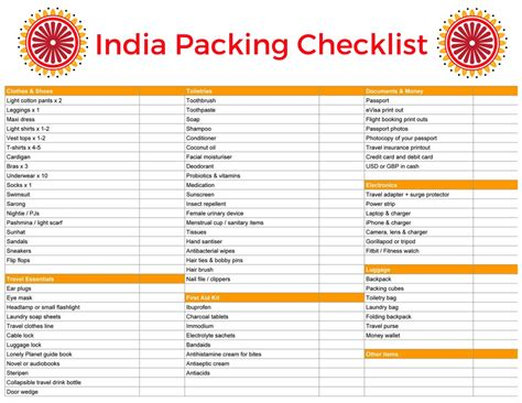 top 10 essential things to pack for india breathedreamgo what to pack for india packing list for first time
