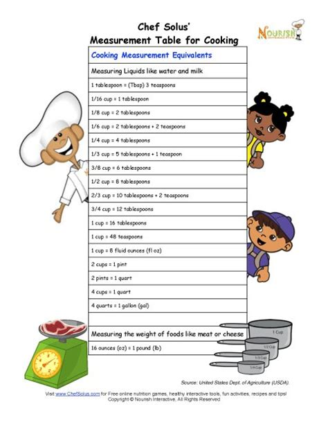 Kitchen Conversions Worksheet Cooking Reference For Children And Parents When