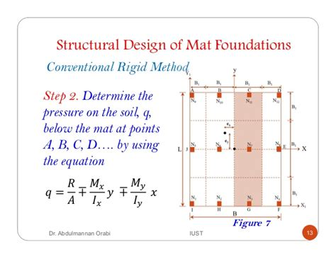 design application of raft foundation by j a hemsley lecture 8 raft foundation