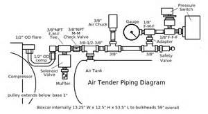 air compressor pressure switch schematic wiring diagram website