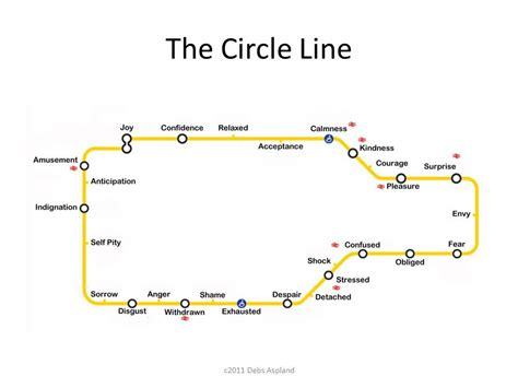 the circle line carer s week join me on the carer s circle line special
