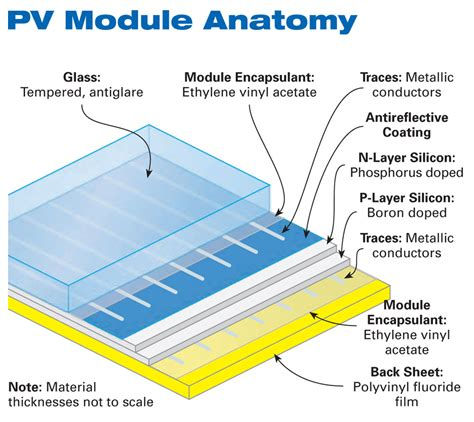 solar panels diagram solar panel wiring diagrams pdf solar combiner box wiring