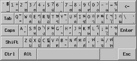 layout keyboard thai the context preceding describes the graphic