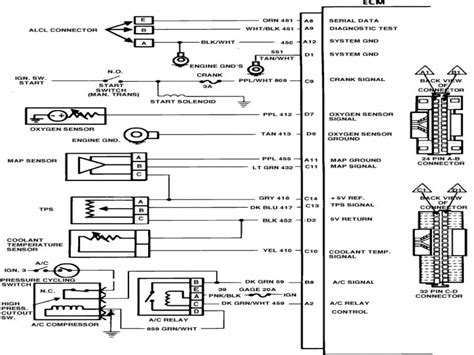excellent 1986 chevy truck wiring diagram photos