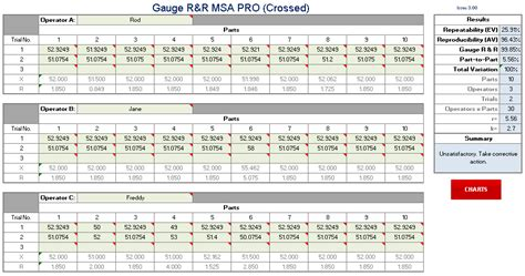 Gage R R Excel Template by R And R Guide Adaptive Bms