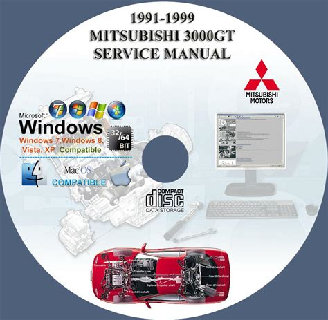 service manual free auto repair manuals 1991 mitsubishi truck spare parts catalogs 1991 mitsubishi 3000gt spyder stealth 1991 1999 service repair manual dvd www