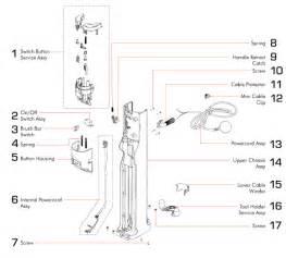 Windsor Vaccum Dyson Dc50 Animal And Multi Floors Vacuum Parts
