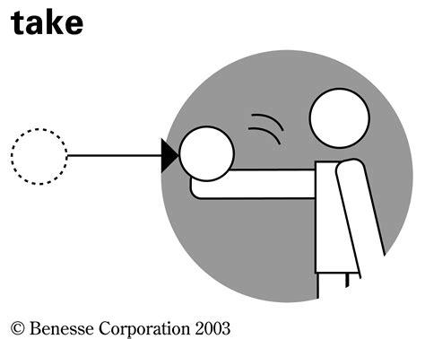 The Take takeの意味 使い方 英和辞典 weblio辞書