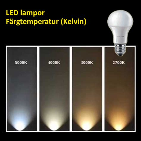 2700 kelvin led under cabinet lighting sunshineled ab 9 watt philips corepro e27 led la 2700