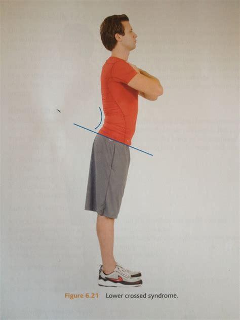 Will A Standing Desk Fix My Back Pain Modern Health Monk Standing Desk Lower Back