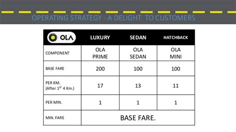 Car Types In Ola Cabs by Taxi Wars In India Ola Cabs Vs Uber