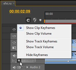 adobe premiere cs6 keyframe faq по adobe premiere pro для пользователей final cut pro