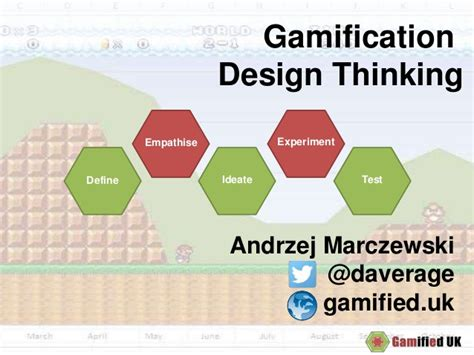 Design Thinking Uk | gamification design thinking