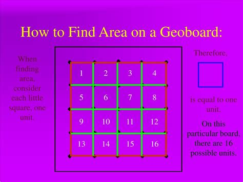 how to see the ppt finding area on a geoboard powerpoint presentation id 255736