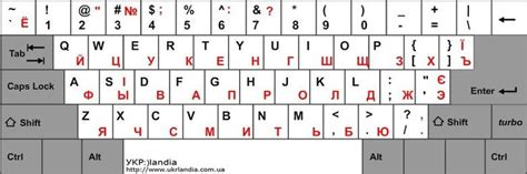 layout fotos pc keyboard and layout on pinterest