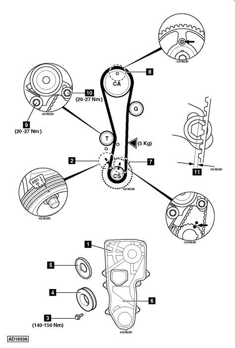 Ajuste de Motor: Marcas de Distribución Hyundai Elantra 1