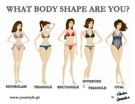 what to wear for your photoshoot body types inverse triangle shape part three personal what body shape are you body type pinterest body shapes