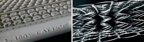 tipi di materasso diverse tipologie di materasso da scegliere in base alle