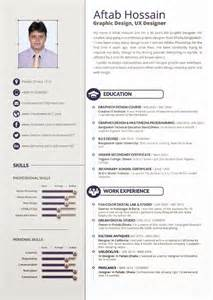Curriculum Vitae Vs Resume by Curriculum Vitae Gratuito Curriculum Vitae