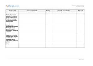 Plans Design Flexible Curricula Viewpoints Action Plan Template