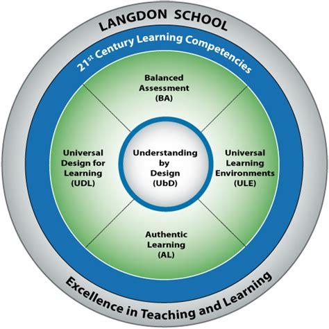 model jury instructions canadian judicial council learning model langdon school