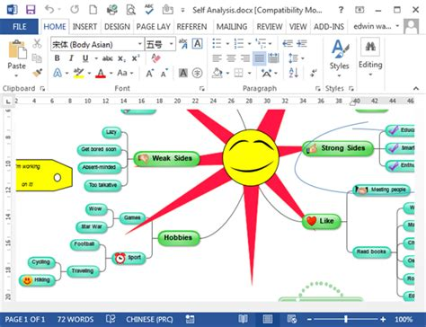 sample mind map template margaretcurran org