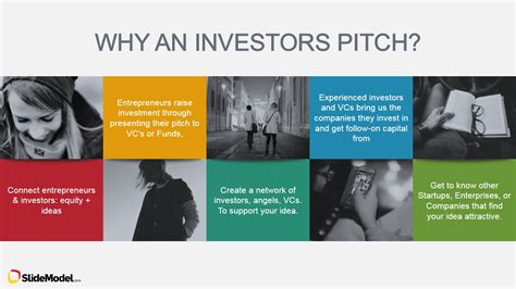 Investors Pitch Powerpoint Template Slidemodel Powerpoint Pitch Book Template
