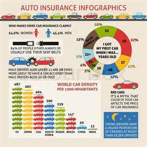 car insurance infographics with sample data information