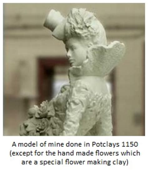 Review Nolita Molding Clay by Ceramic Modeling Clay Pottery Clay Review And Information