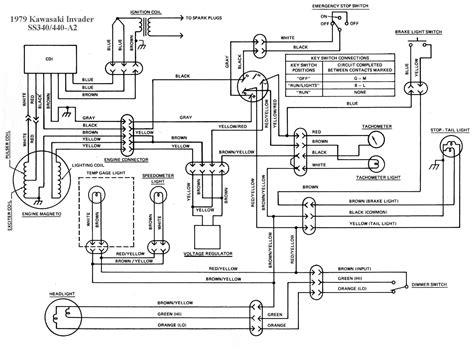 kawasaki bayou 220 wiring diagram webtor me